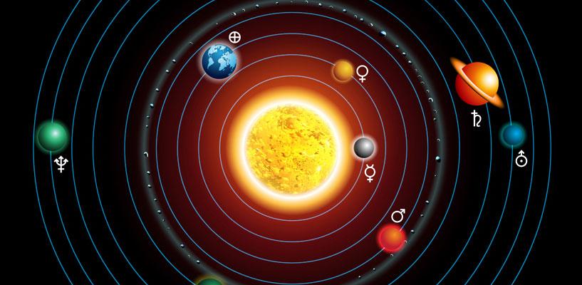 સૂર્ય ગ્રહની અન્ય ગ્રહો સાથેયુતિ.